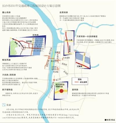 医院组织设计横道图