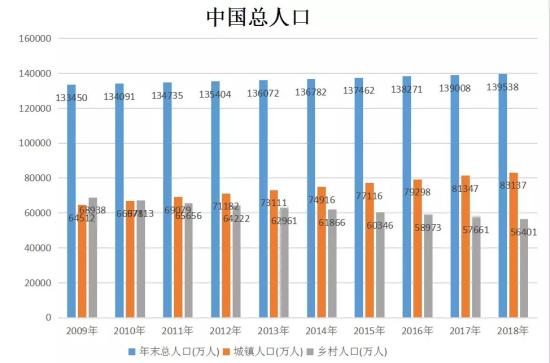 中国100万人口以上的城市_无锡 长沙宣布GDP超过1万亿 中国万亿GDP城市达15个