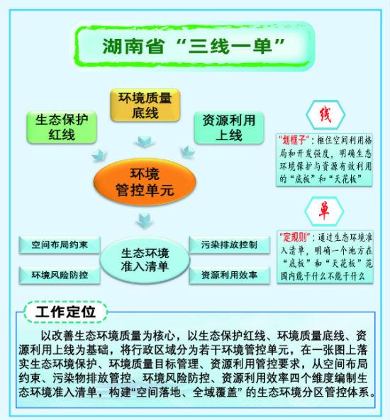 http://www.pingjiangbbs.com/qichexiaofei/56319.html