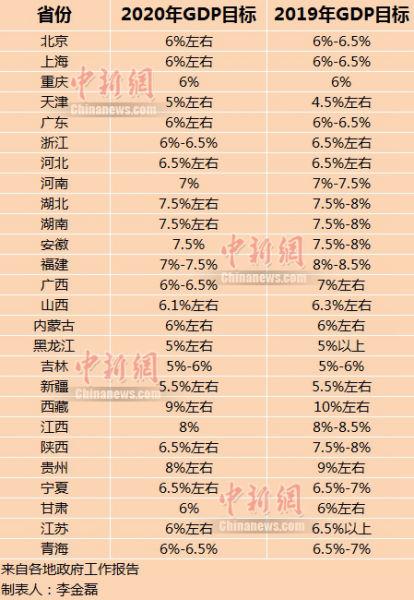 湖南地区2020GDP_河南各地2020年GDP排名出炉,说说排名背后的事