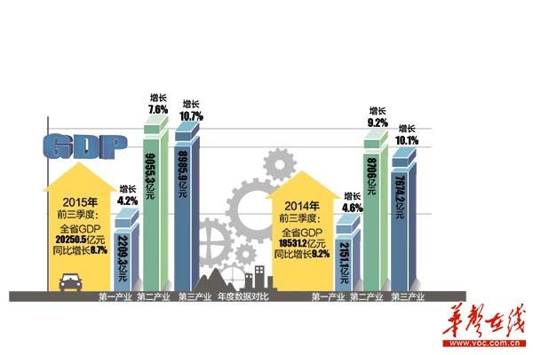 湖南安仁gdp_湖南最有钱的县市,岳阳的排名怎么样